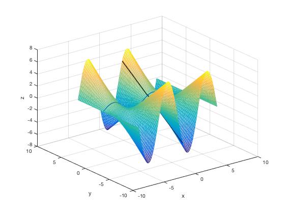 Plotting 3d surfaces plotting points ccuart Images