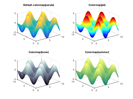 Colors In MATLAB Plots - Html color map
